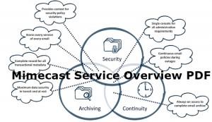 Mimecast Service Offering Tekst