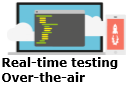Real Time testing