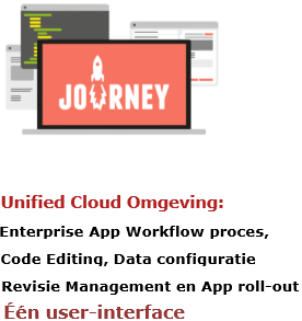 Unified Cloud Omgeving